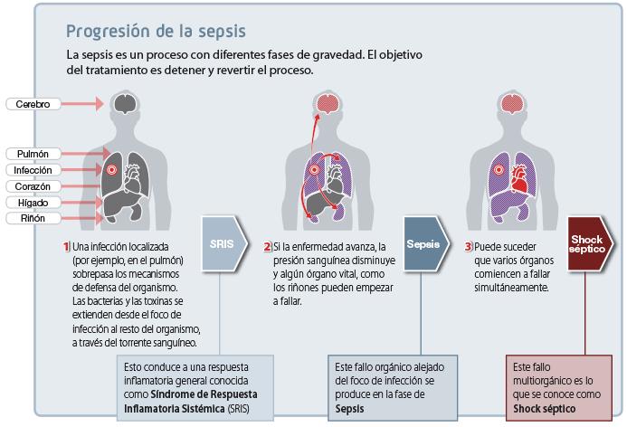 Pacientes Figura 2